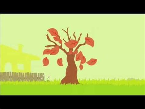Importance of trees in our life - Essay and speech