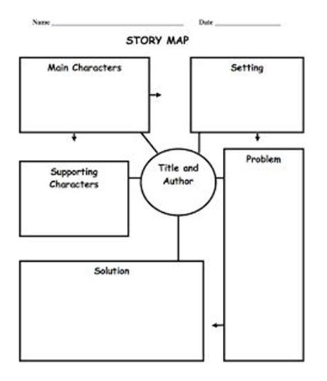 A, The tree of life Essay, Essay Buy Sample